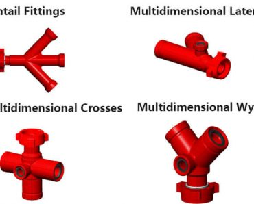 Customized integral fittings